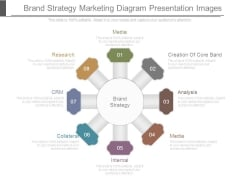 Brand Strategy Marketing Diagram Presentation Images