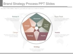 Brand Strategy Process Ppt Slides