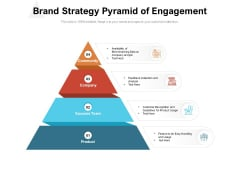 Brand Strategy Pyramid Of Engagement Ppt PowerPoint Presentation Summary Styles