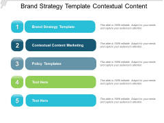 Brand Strategy Template Contextual Content Marketing Policy Templates Ppt PowerPoint Presentation File Files