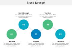 Brand Strength Ppt PowerPoint Presentation Portfolio Objects Cpb