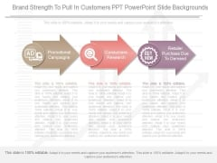 Brand Strength To Pull In Customers Ppt Powerpoint Slide Backgrounds