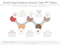Brand Target Audience Brands Traits Ppt Slides