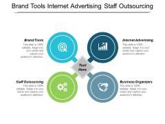 Brand Tools Internet Advertising Staff Outsourcing Business Organizers Ppt PowerPoint Presentation Infographic Template Samples