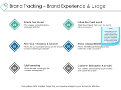 Brand Tracking Brand Experience And Usage Ppt PowerPoint Presentation Portfolio Designs Download