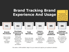 Brand Tracking Brand Experience And Usage Ppt PowerPoint Presentation Portfolio Icon