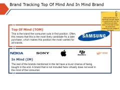 Brand Tracking Top Of Mind And In Mind Brand Ppt PowerPoint Presentation Layouts Master Slide