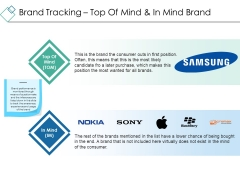 Brand Tracking Top Of Mind And In Mind Brand Ppt PowerPoint Presentation Model Template