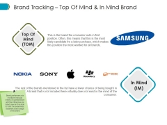 Brand Tracking Top Of Mind And In Mind Brand Ppt PowerPoint Presentation Portfolio File Formats