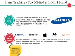 Brand Tracking Top Of Mind And In Mind Brand Ppt PowerPoint Presentation Portfolio Sample
