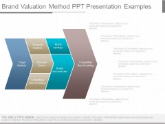 Brand Valuation Method Ppt Presentation Examples