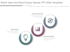 Brand Value And Brand Equity Sample Ppt Slide Templates