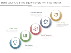 Brand Value And Brand Equity Sample Ppt Slide Themes