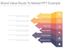 Brand Value Route To Market Ppt Example