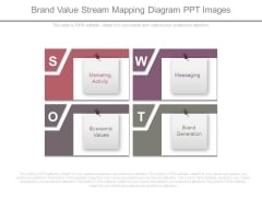 Brand Value Stream Mapping Diagram Ppt Images
