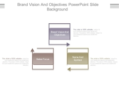 Brand Vision And Objectives Powerpoint Slide Background
