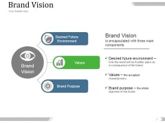 Brand Vision Ppt PowerPoint Presentation Design Ideas