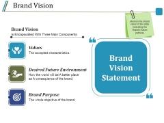 Brand Vision Ppt PowerPoint Presentation Icon Slides