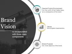 Brand Vision Ppt PowerPoint Presentation Inspiration