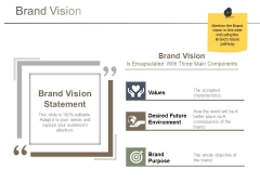 Brand Vision Ppt PowerPoint Presentation Outline Inspiration