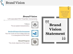 Brand Vision Ppt PowerPoint Presentation Pictures Files