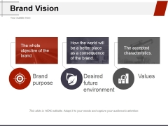 Brand Vision Ppt PowerPoint Presentation Professional Example Topics