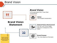 Brand Vision Ppt PowerPoint Presentation Styles Rules