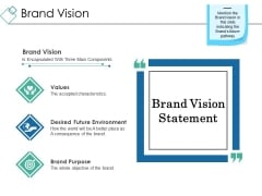 Brand Vision Ppt PowerPoint Presentation Summary Guidelines