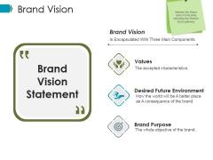Brand Vision Ppt PowerPoint Presentation Summary Smartart