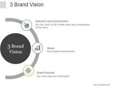Brand Vision Ppt PowerPoint Presentation Template