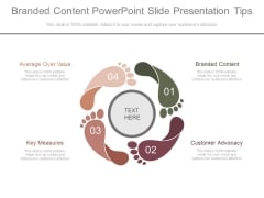 Branded Content Powerpoint Slide Presentation Tips