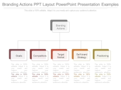 Branding Actions Ppt Layout Powerpoint Presentation Examples