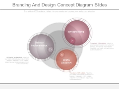Branding And Design Concept Diagram Slides