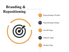 Branding And Repositioning Ppt PowerPoint Presentation Icon Graphics Example