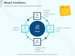 Branding Approach Marketing Strategies Brand Attributes Ppt Infographics Visuals PDF