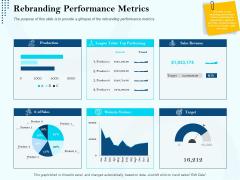 Branding Approach Marketing Strategies Rebranding Performance Metrics Ppt Styles File Formats PDF