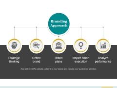 Branding Approach Ppt PowerPoint Presentation Design Templates