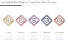 Branding Attribute Diagram Powerpoint Slides Template