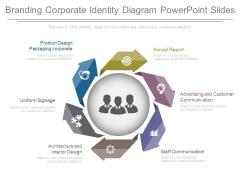 Branding Corporate Identity Diagram Powerpoint Slides