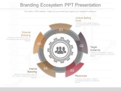 Branding Ecosystem Ppt Presentation
