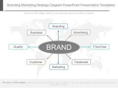 Branding Marketing Strategy Diagram Powerpoint Presentation Templates