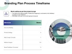 Branding Plan Process Timeframe Ppt Summary Ideas PDF