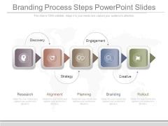 Branding Process Steps Powerpoint Slides
