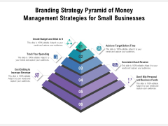 Branding Strategy Pyramid Of Money Management Strategies For Small Businesses Ppt PowerPoint Presentation File Background PDF