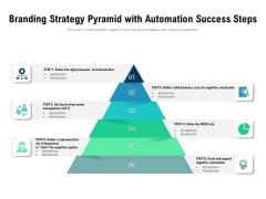 Branding Strategy Pyramid With Automation Success Steps Ppt PowerPoint Presentation Icon Backgrounds PDF