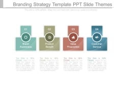 Branding Strategy Template Ppt Slide Themes