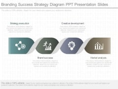 Branding Success Strategy Diagram Ppt Presentation Slides