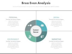 Brea Even Analysis Ppt Slides