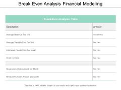 break even analysis financial modelling ppt powerpoint presentation model ideas