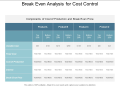 break even analysis for cost control ppt powerpoint presentation summary
